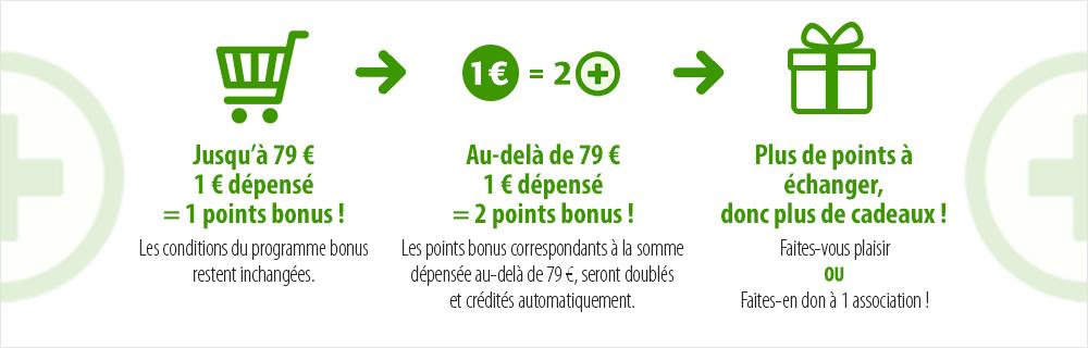 Au-delà de 79 € d'achats, chaque euros supplémentaire est doublé !